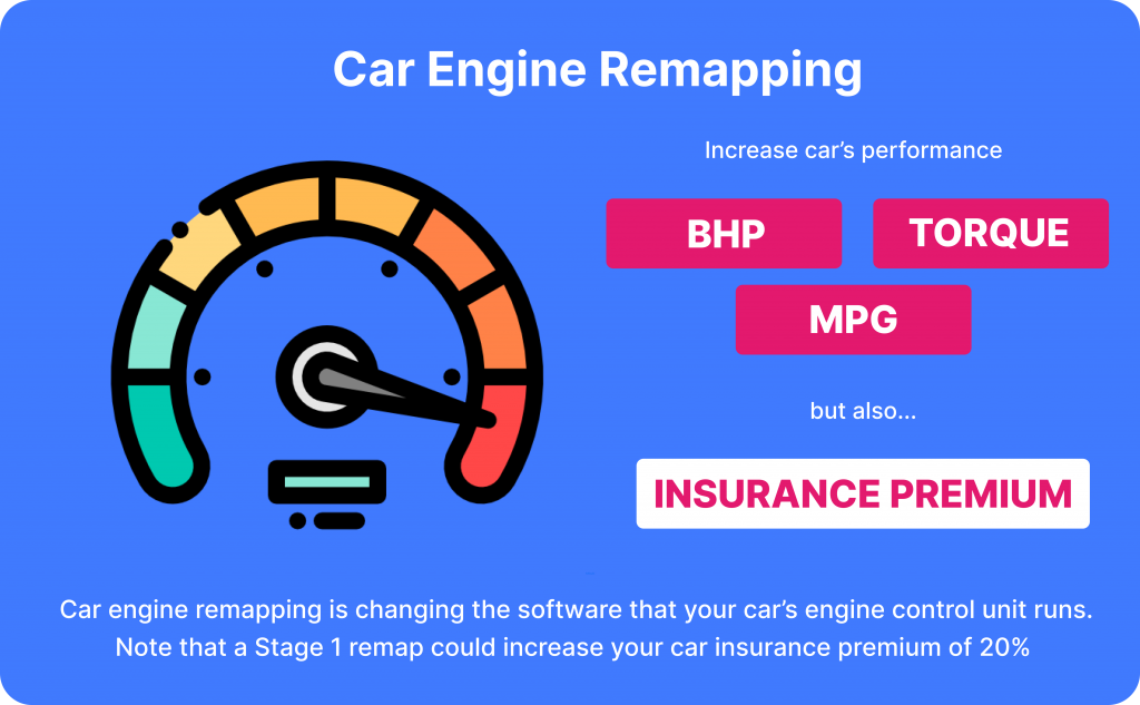 car engine remapping